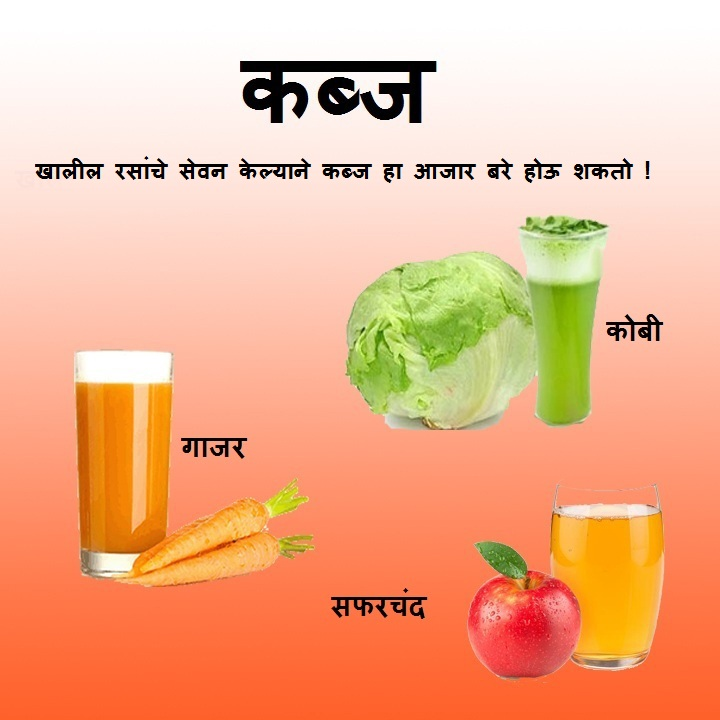 फळं आणि भाज्यांच्या रसाचे फायदे