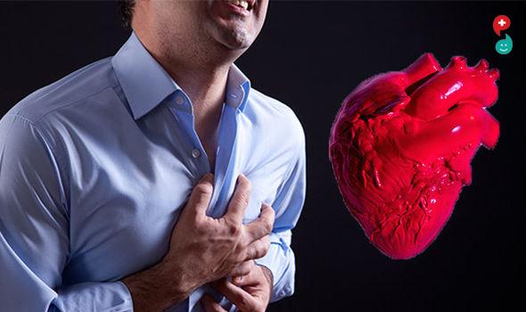 हृदयाघात