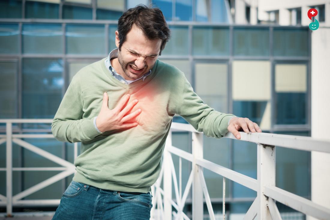 हृदयविकाराचा झटका