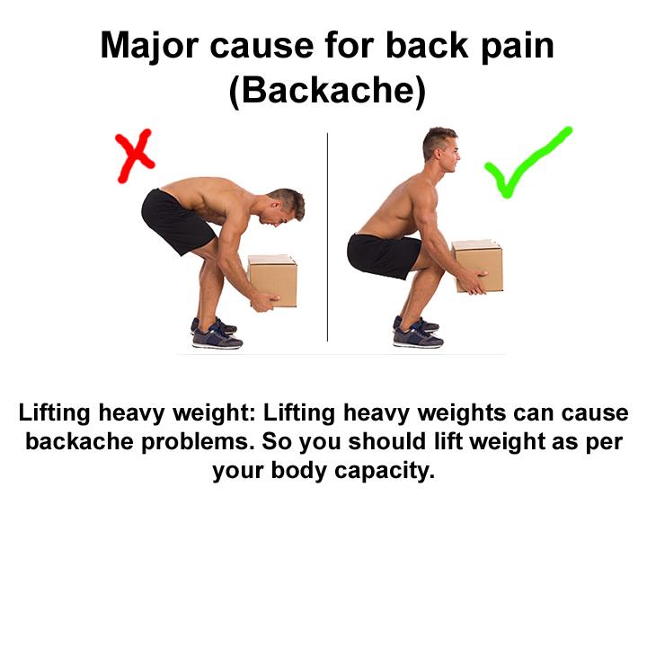 Backache Solutions
