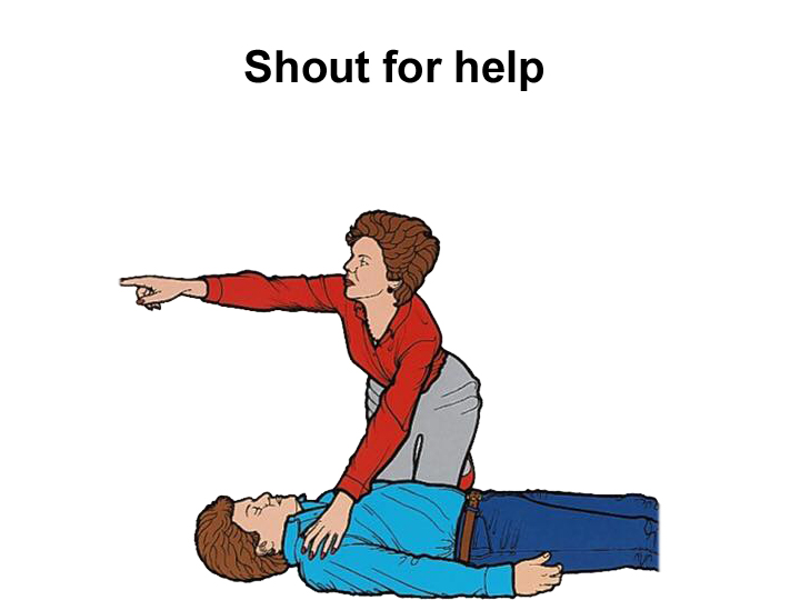How to Perform Cardiopulmonary resuscitation (CPR)?
