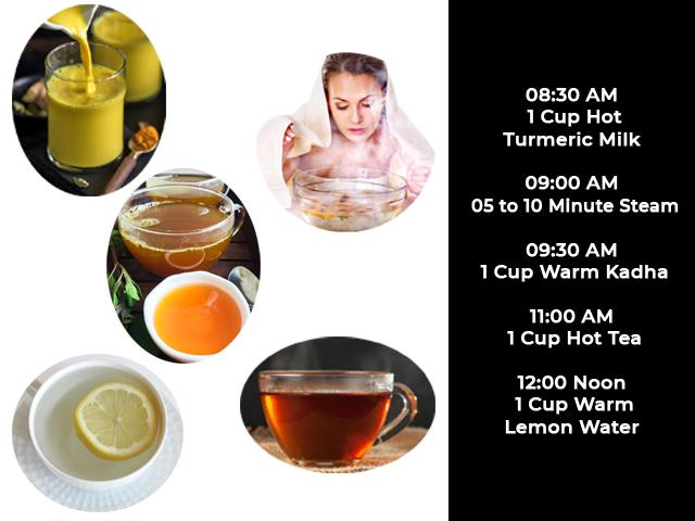 Covid Self Quarantine Day Schedule