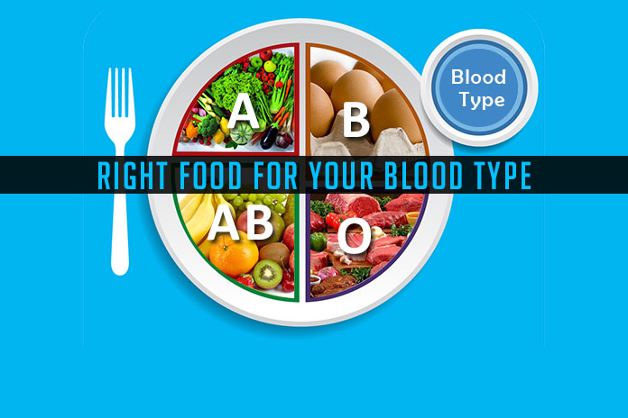 Pros And Cons Of Eating Right For Your Blood Type!