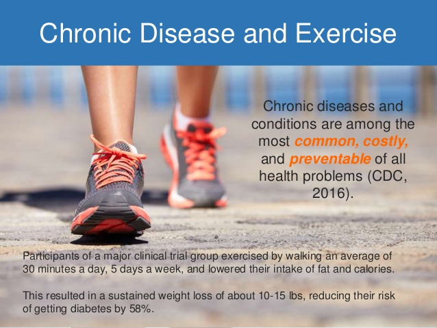 Exercise and chronic conditions