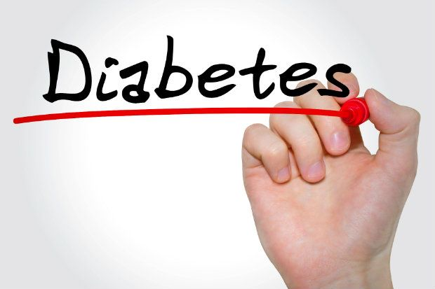 Symptoms and Complications of Diabetes
